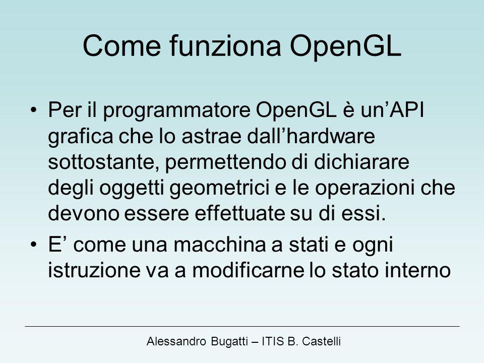 Come funziona OpenGL
