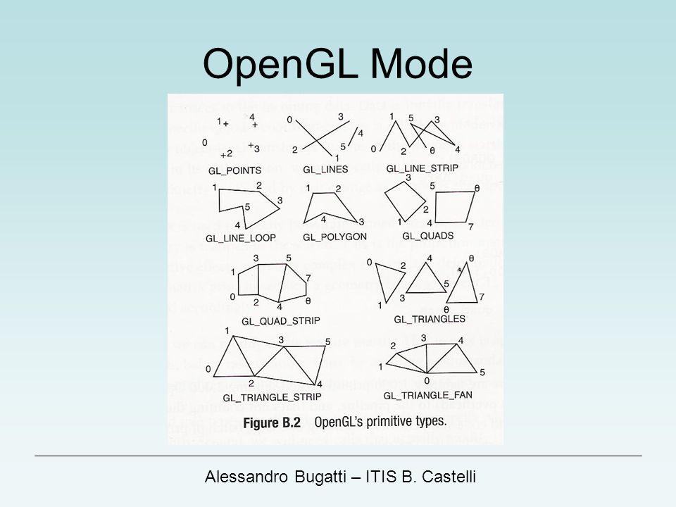 OpenGL Mode