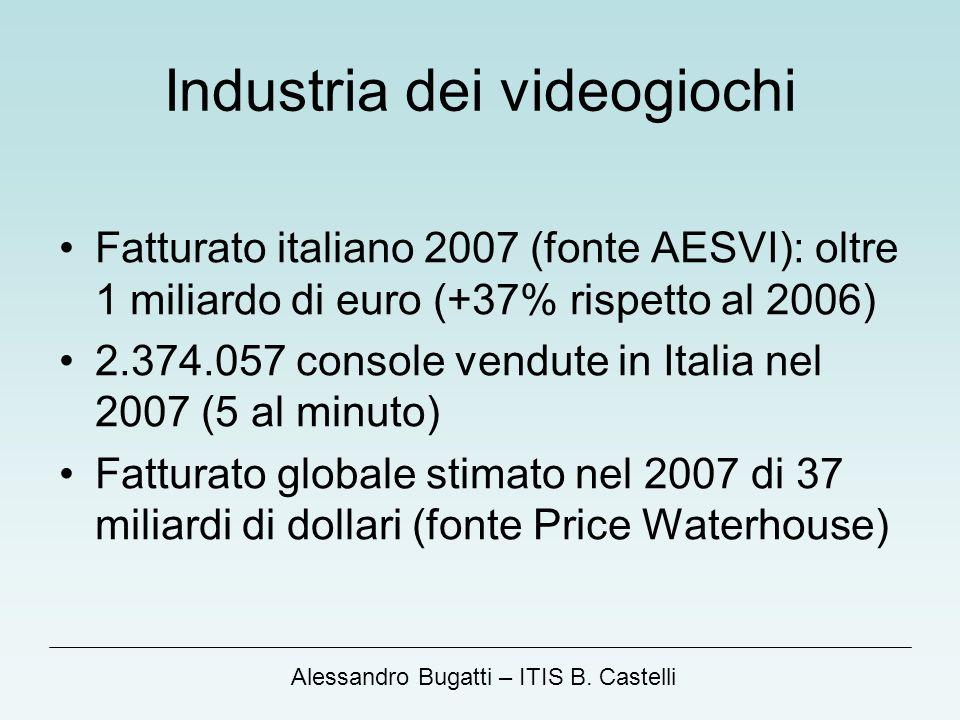 Industria dei videogiochi
