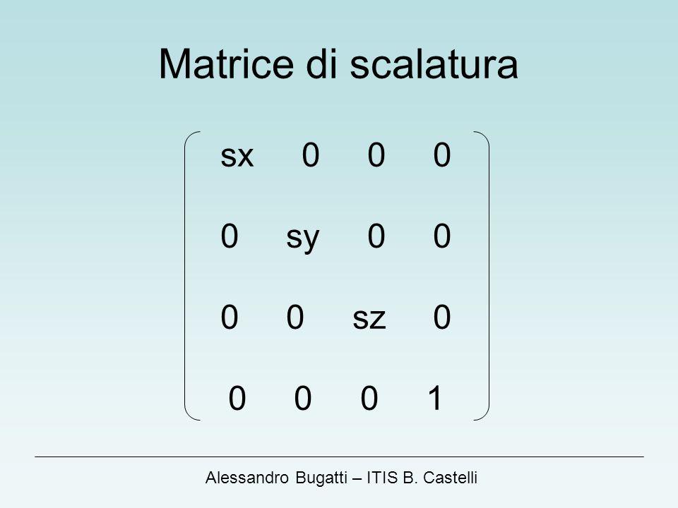 Matrice di scalatura sx 0 0 0. 0 sy 0 0.