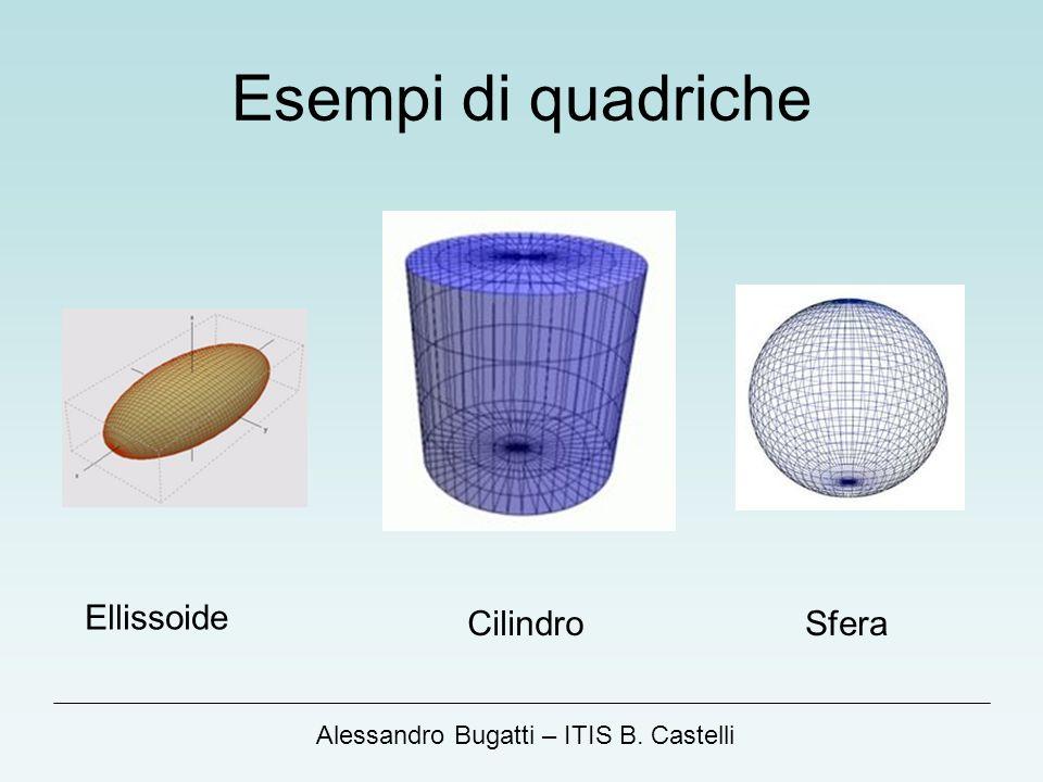 Esempi di quadriche Ellissoide Cilindro Sfera