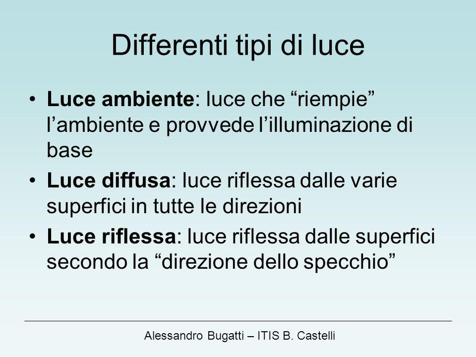 Differenti tipi di luce