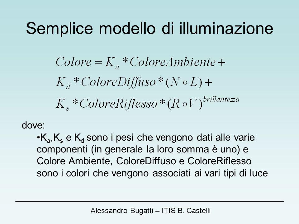 Semplice modello di illuminazione