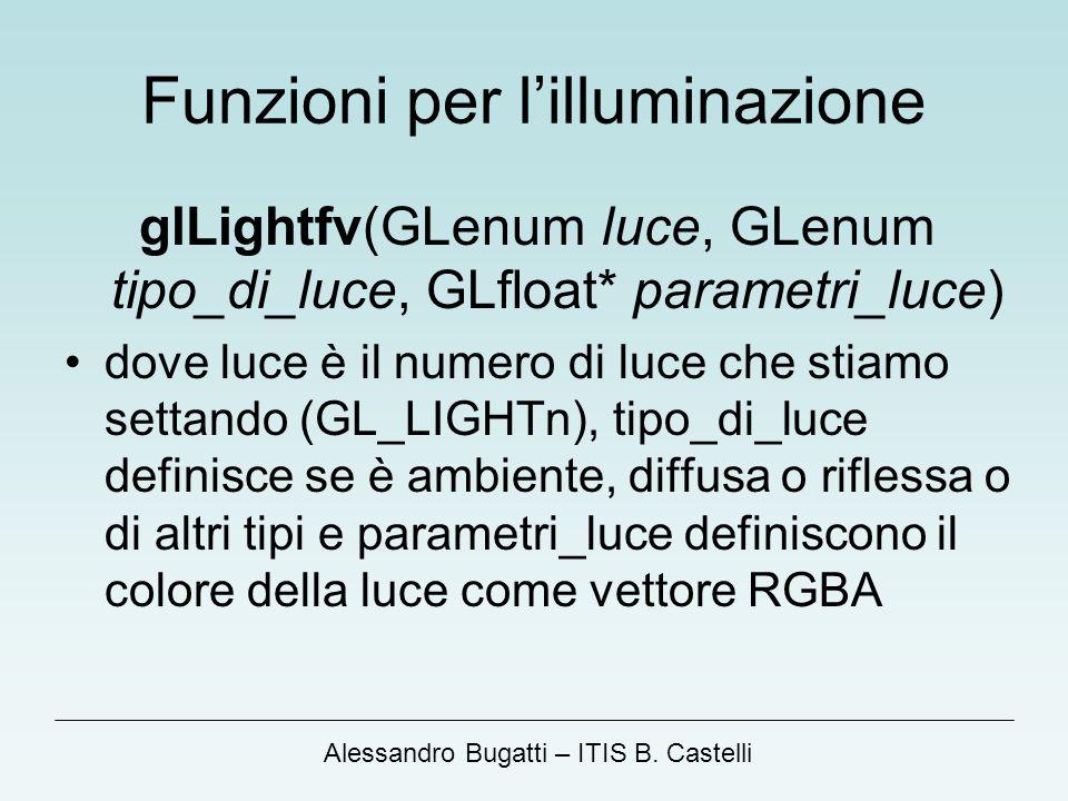 Funzioni per l'illuminazione
