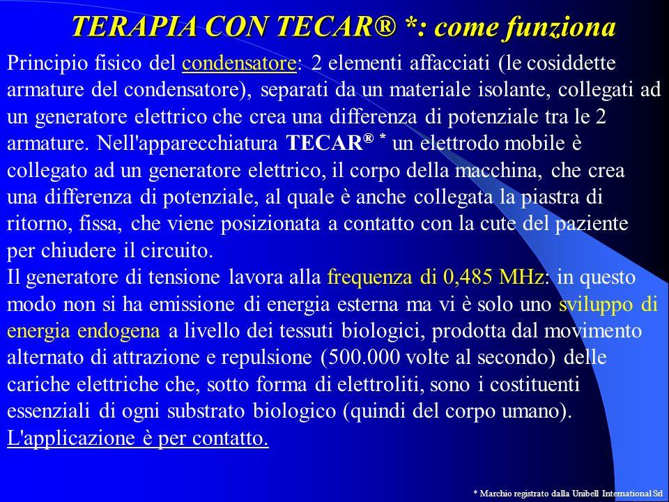 TERAPIA CON TECAR® *: come funziona