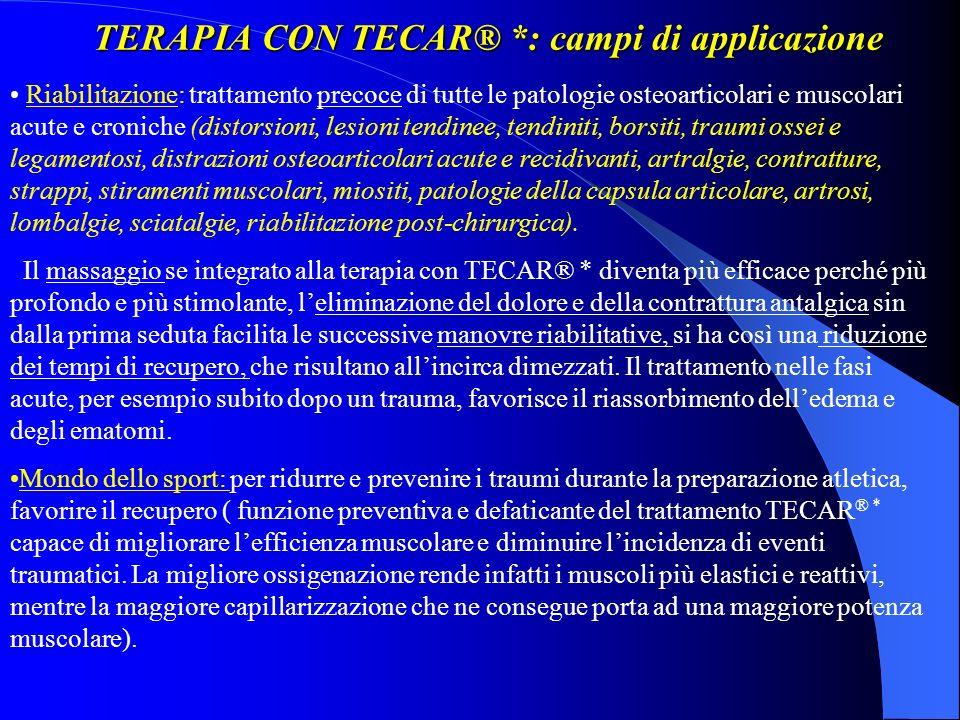 TERAPIA CON TECAR® *: campi di applicazione