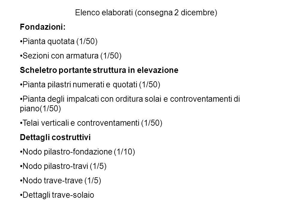 Elenco elaborati (consegna 2 dicembre)