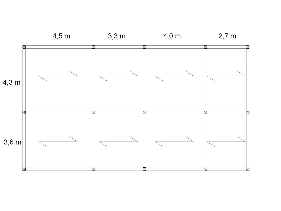 4,5 m 3,3 m 4,0 m 2,7 m 4,3 m 3,6 m