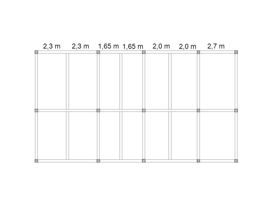 2,3 m 2,3 m 1,65 m 1,65 m 2,0 m 2,0 m 2,7 m