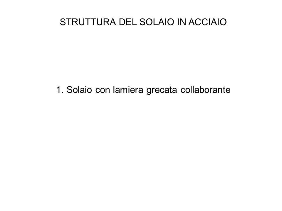 STRUTTURA DEL SOLAIO IN ACCIAIO
