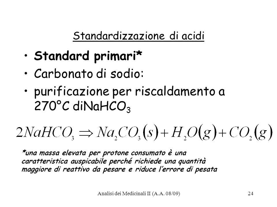 Standardizzazione di acidi