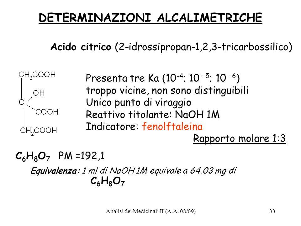 DETERMINAZIONI ALCALIMETRICHE