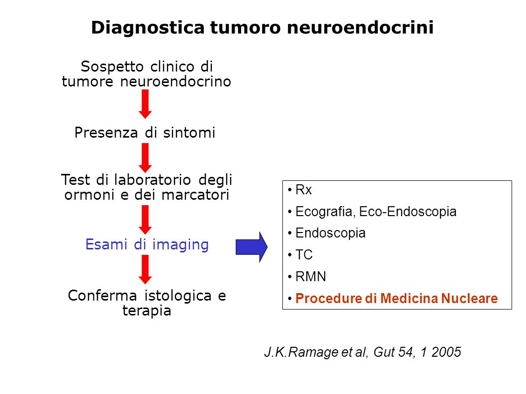 Diagnostica tumoro neuroendocrini