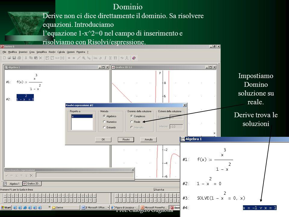 Dominio Derive non ci dice direttamente il dominio. Sa risolvere equazioni. Introduciamo.
