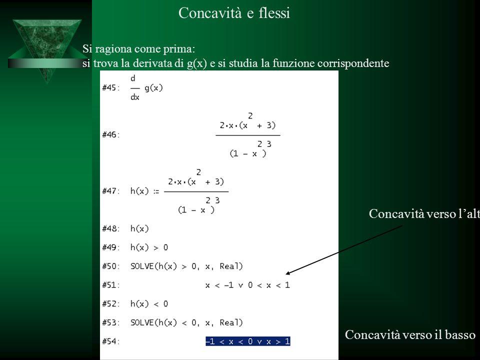 Concavità e flessi Concavità verso l'alto Concavità verso il basso