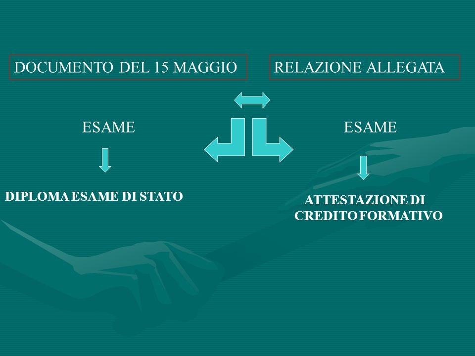 DOCUMENTO DEL 15 MAGGIO RELAZIONE ALLEGATA ESAME ESAME
