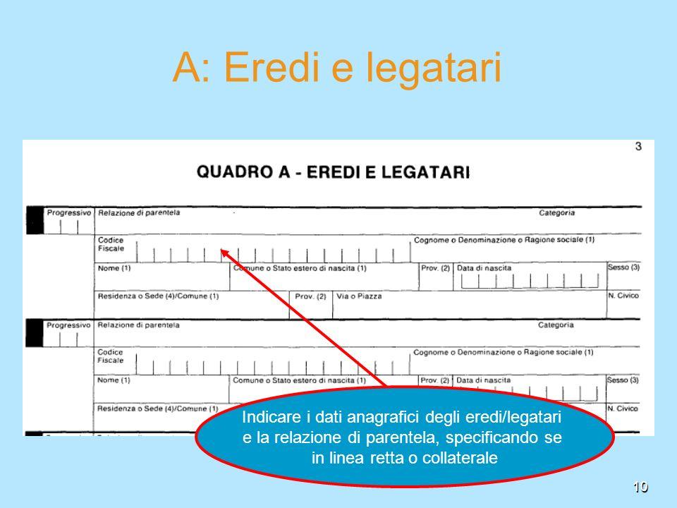 A: Eredi e legatari Indicare i dati anagrafici degli eredi/legatari