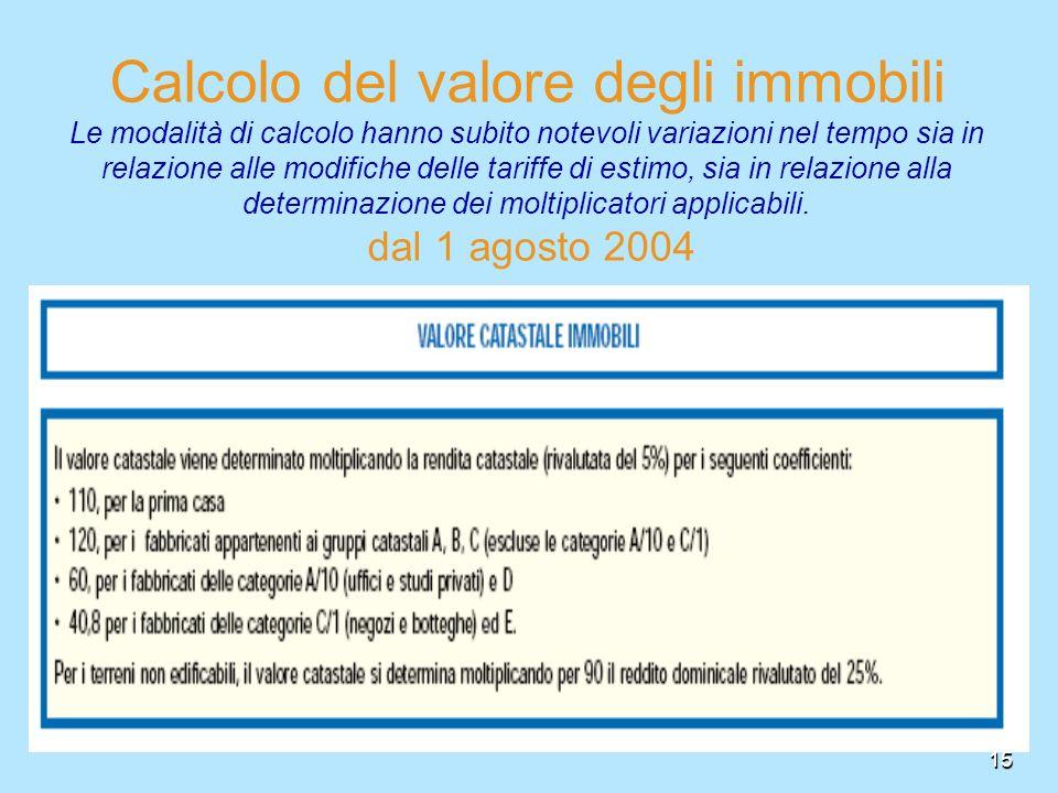 Calcolo del valore degli immobili Le modalità di calcolo hanno subito notevoli variazioni nel tempo sia in relazione alle modifiche delle tariffe di estimo, sia in relazione alla determinazione dei moltiplicatori applicabili. dal 1 agosto 2004