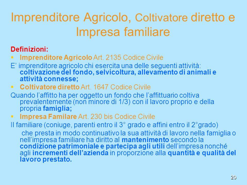 Imprenditore Agricolo, Coltivatore diretto e Impresa familiare