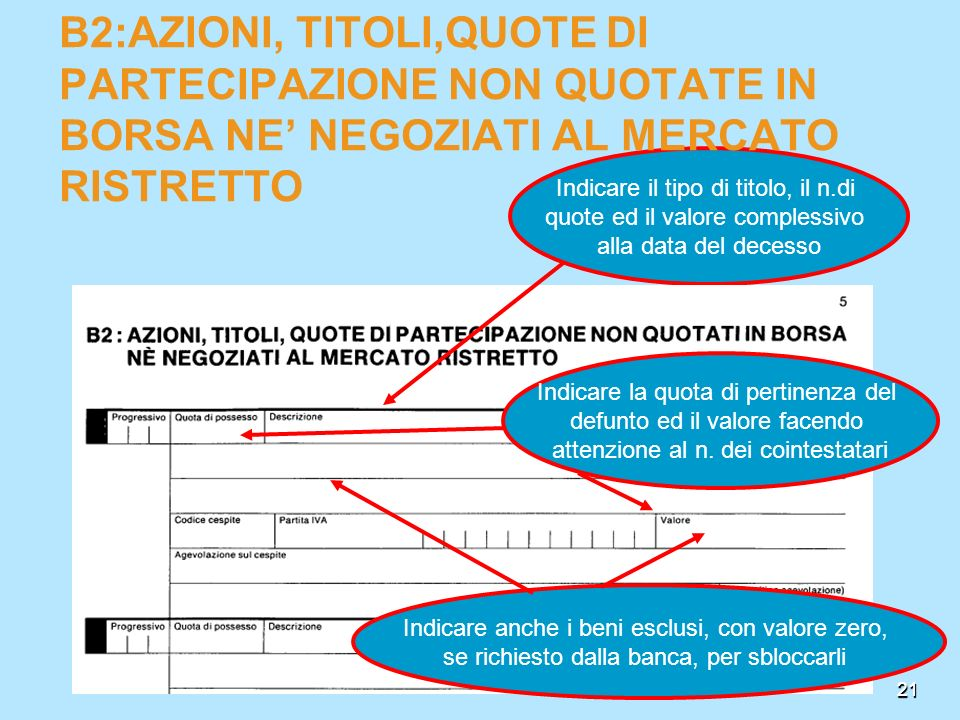 B2:AZIONI, TITOLI,QUOTE DI PARTECIPAZIONE NON QUOTATE IN BORSA NE' NEGOZIATI AL MERCATO RISTRETTO