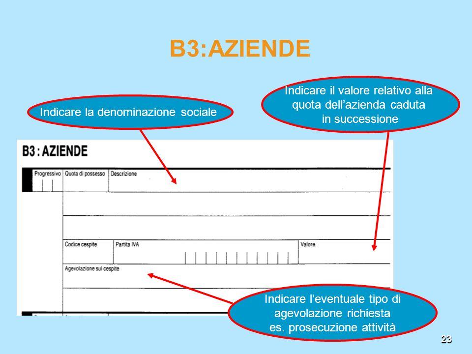 B3:AZIENDE Indicare il valore relativo alla quota dell'azienda caduta