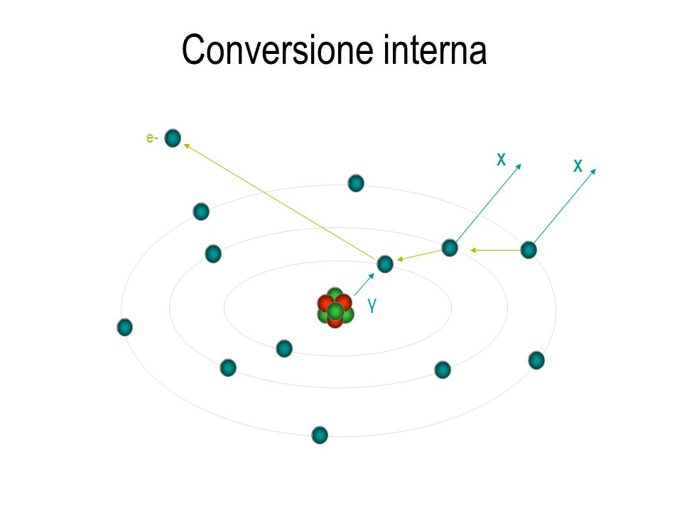 Conversione interna X γ e-
