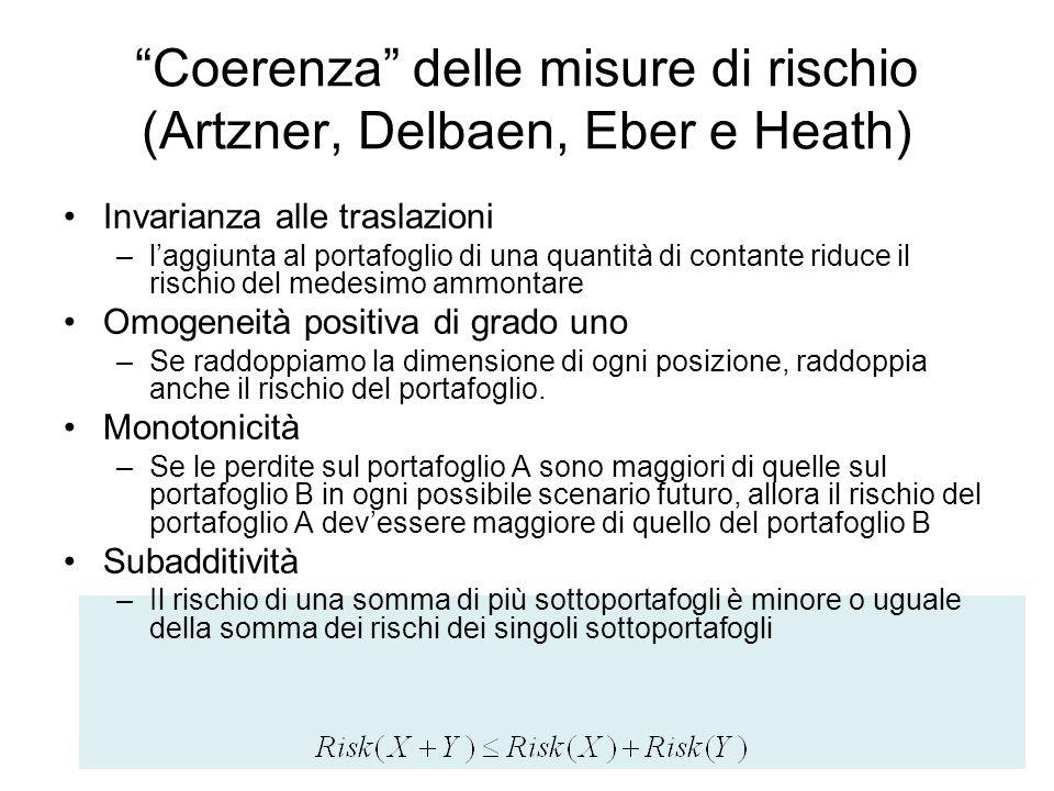 Coerenza delle misure di rischio (Artzner, Delbaen, Eber e Heath)