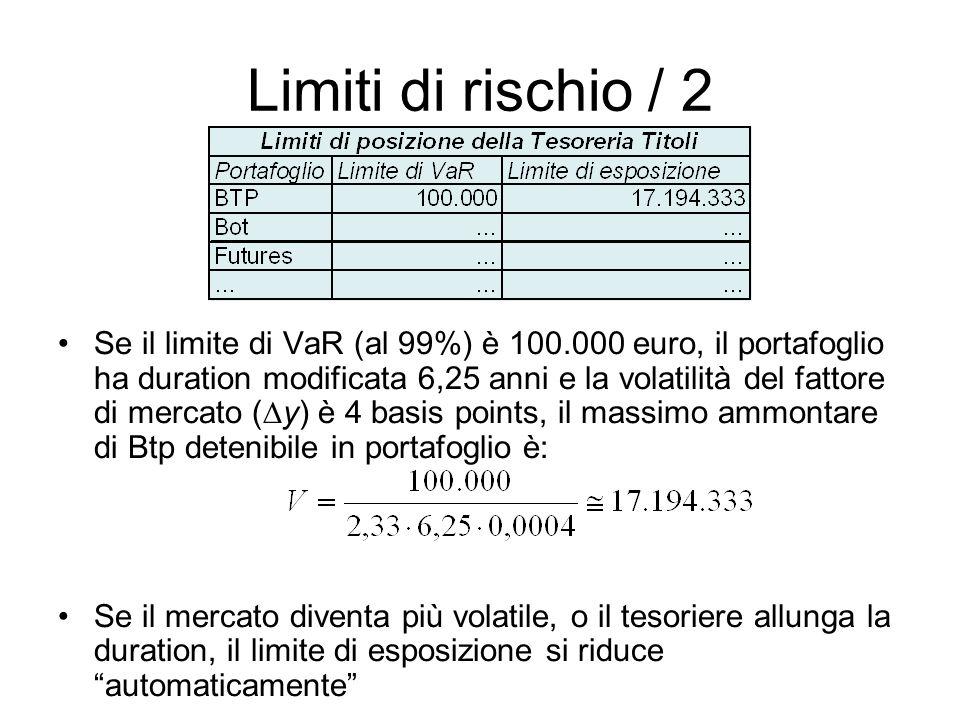 Limiti di rischio / 2