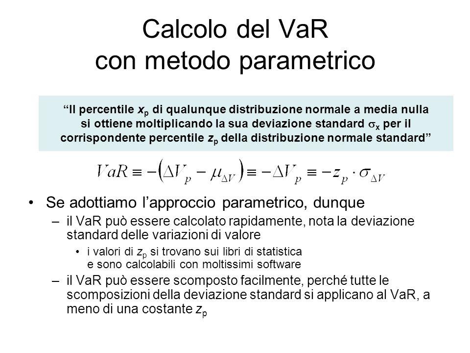 Calcolo del VaR con metodo parametrico