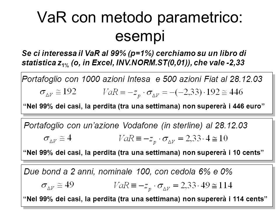 VaR con metodo parametrico: esempi