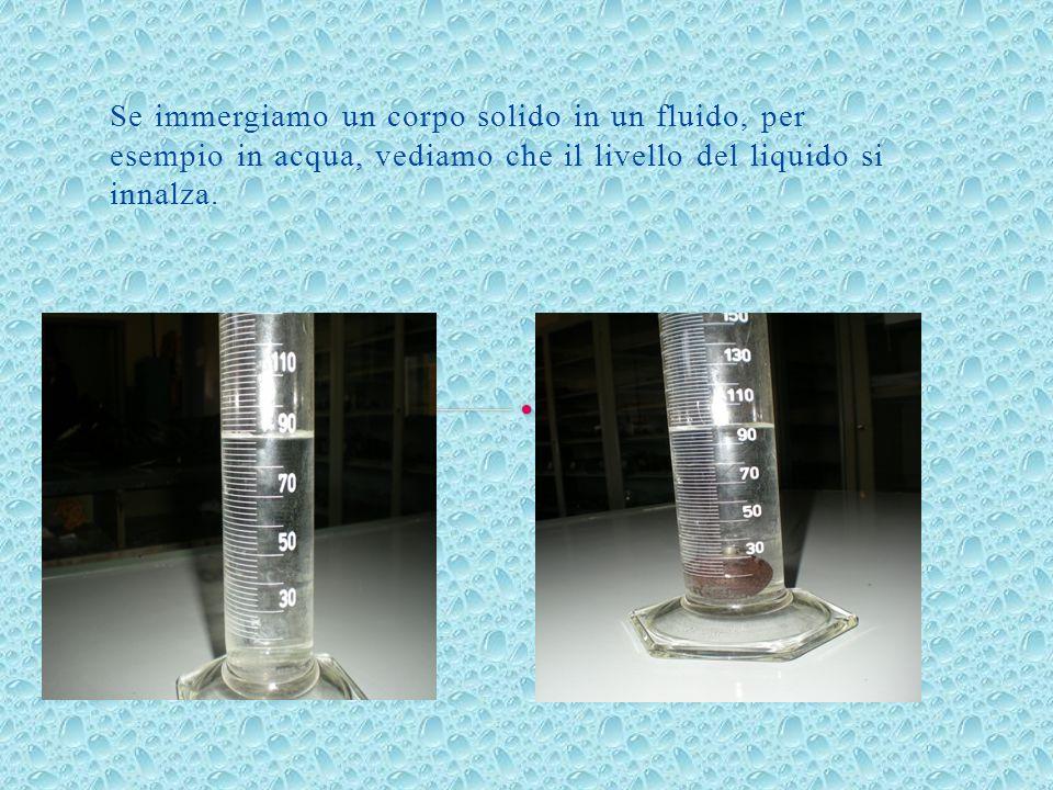 Se immergiamo un corpo solido in un fluido, per esempio in acqua, vediamo che il livello del liquido si innalza.