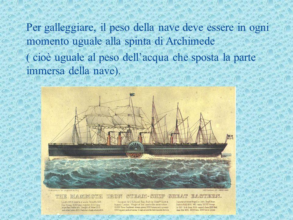 Per galleggiare, il peso della nave deve essere in ogni momento uguale alla spinta di Archimede