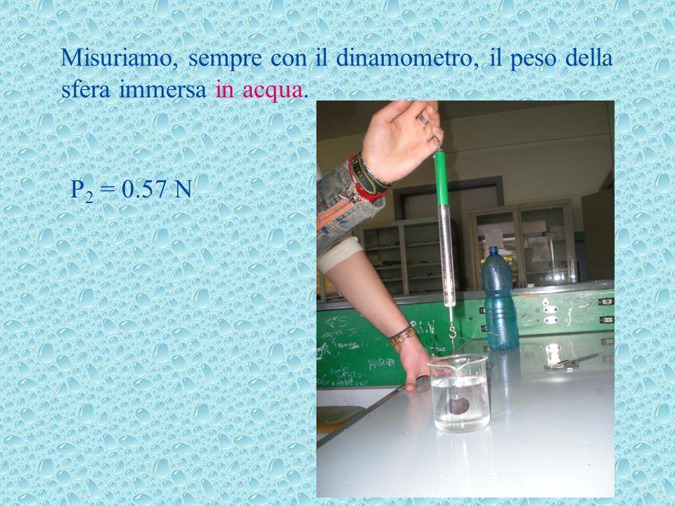 Misuriamo, sempre con il dinamometro, il peso della sfera immersa in acqua.