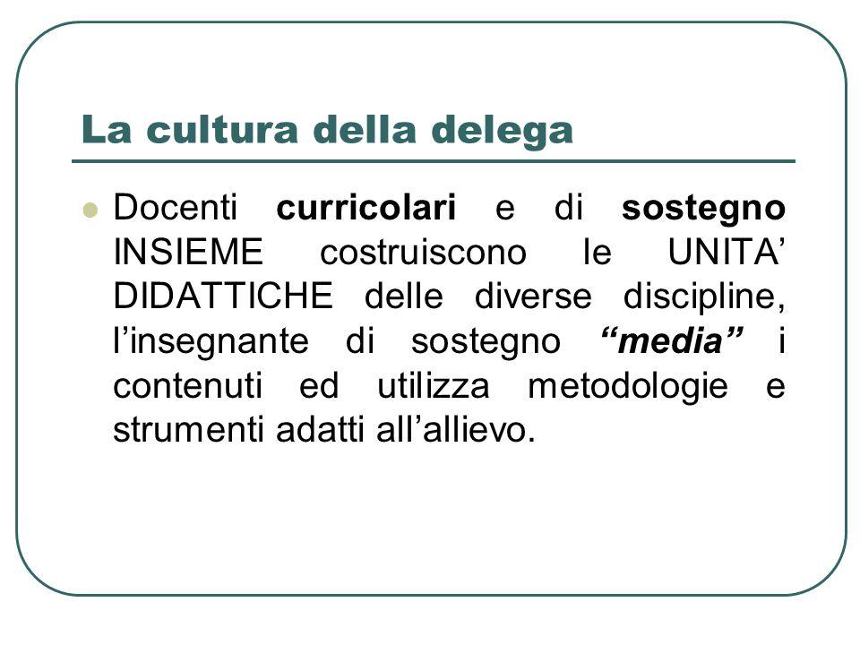 La cultura della delega