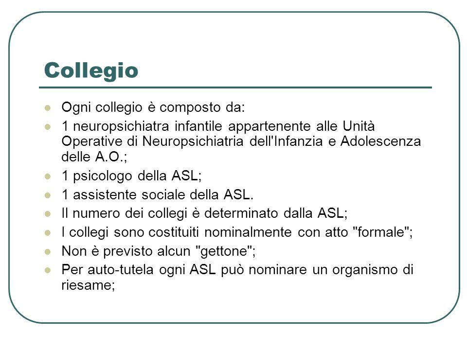 Collegio Ogni collegio è composto da: