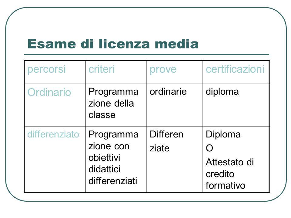 Esame di licenza media percorsi criteri prove certificazioni Ordinario