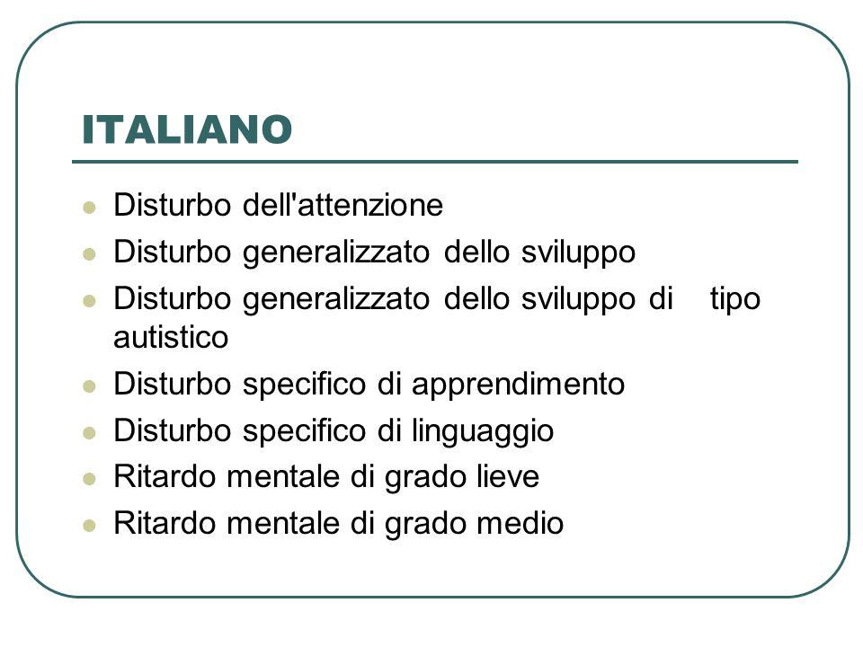 ITALIANO Disturbo dell attenzione