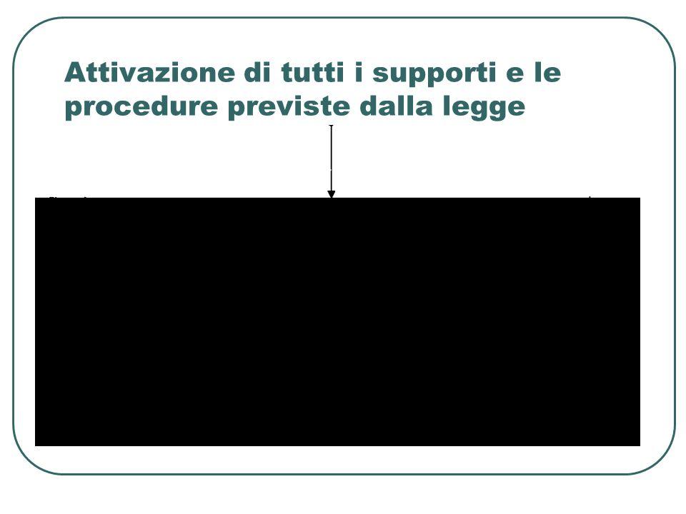 Attivazione di tutti i supporti e le procedure previste dalla legge