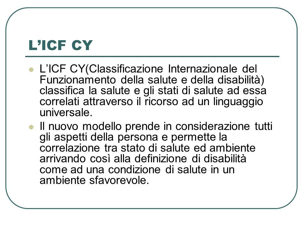 L'ICF CY