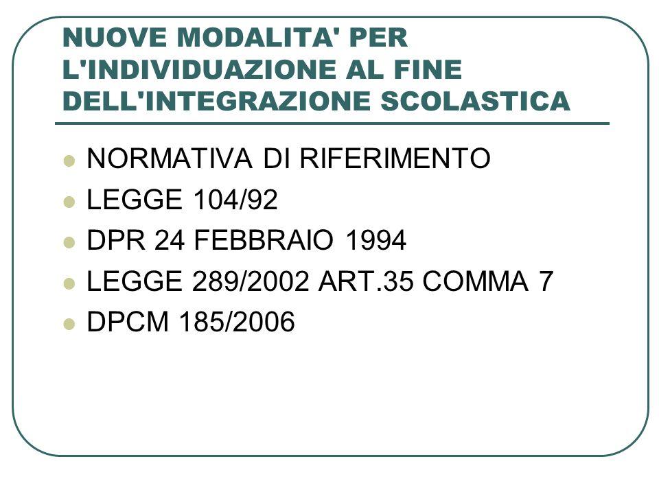 NORMATIVA DI RIFERIMENTO LEGGE 104/92 DPR 24 FEBBRAIO 1994