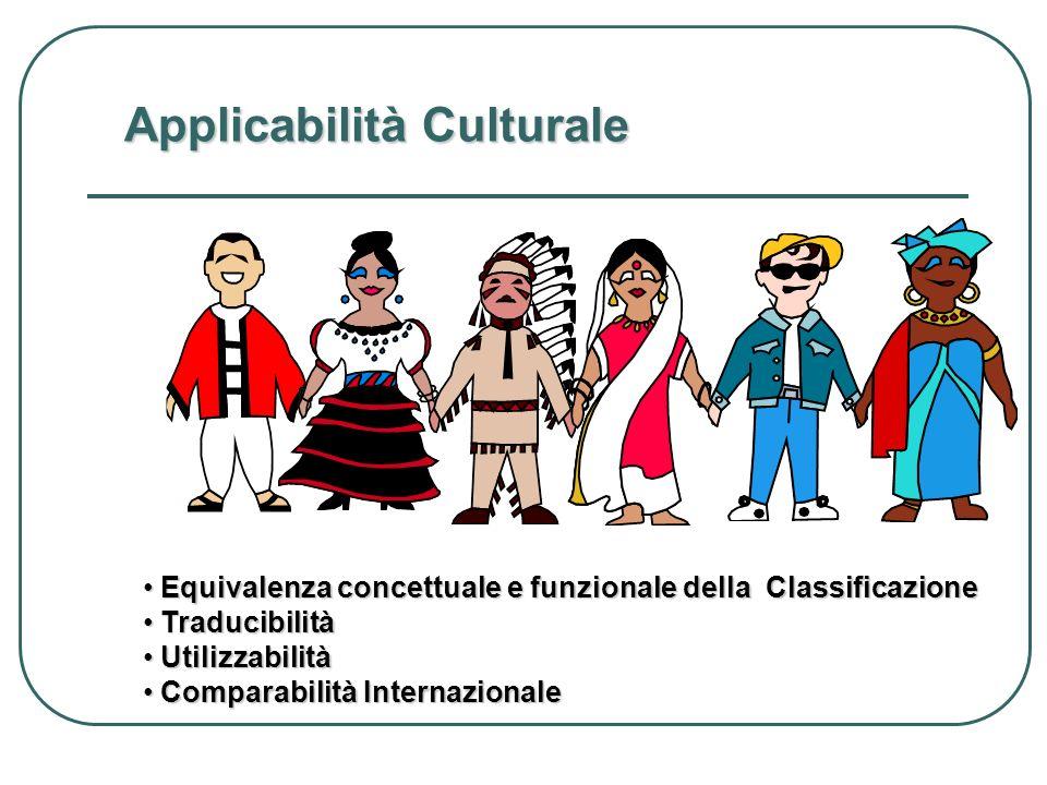 Applicabilità Culturale