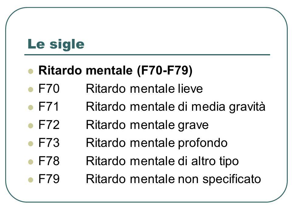 Le sigle Ritardo mentale (F70-F79) F70 Ritardo mentale lieve