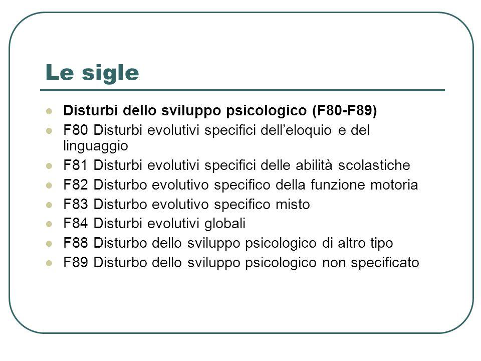 Le sigle Disturbi dello sviluppo psicologico (F80-F89)