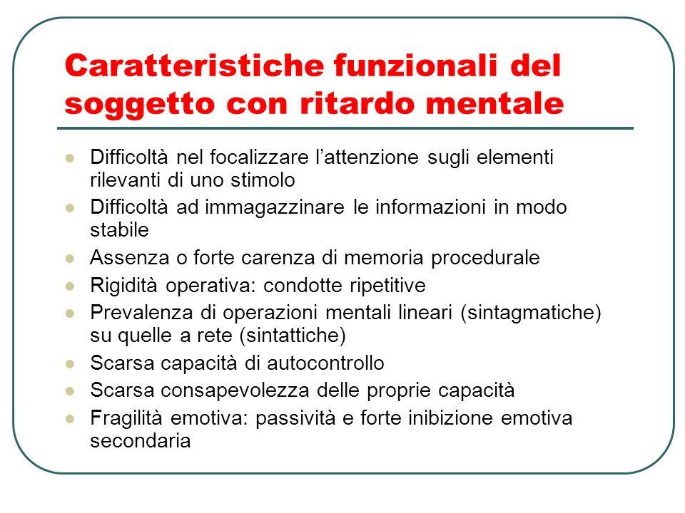 Caratteristiche funzionali del soggetto con ritardo mentale