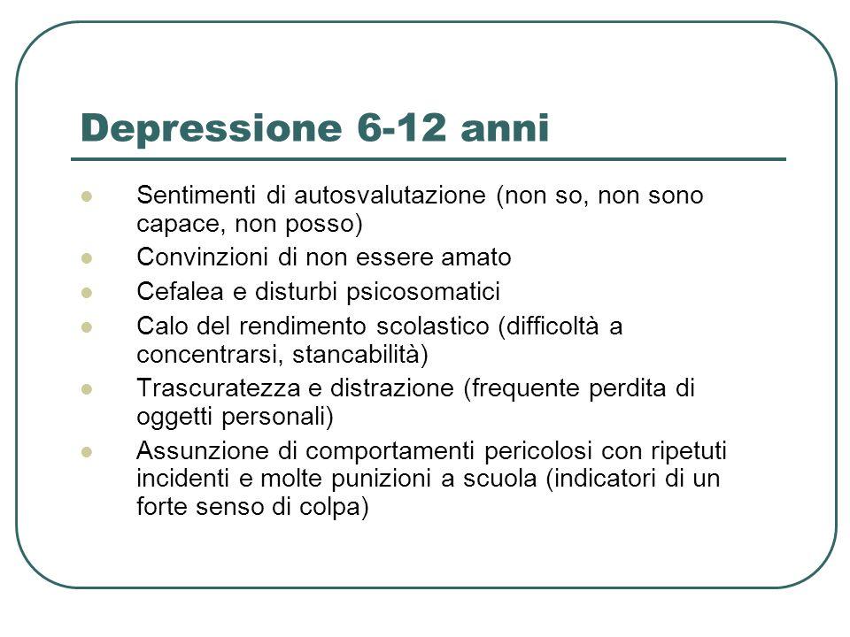Depressione 6-12 anni Sentimenti di autosvalutazione (non so, non sono capace, non posso) Convinzioni di non essere amato.
