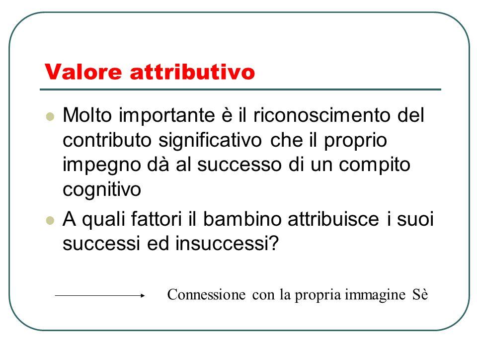 Valore attributivo Molto importante è il riconoscimento del contributo significativo che il proprio impegno dà al successo di un compito cognitivo.