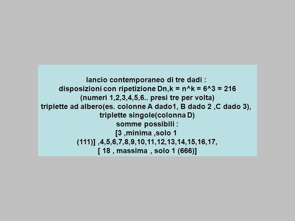 lancio contemporaneo di tre dadi : disposizioni con ripetizione Dn,k = n^k = 6^3 = 216 (numeri 1,2,3,4,5,6.. presi tre per volta) triplette ad albero(es. colonne A dado1, B dado 2 ,C dado 3), triplette singole(colonna D)