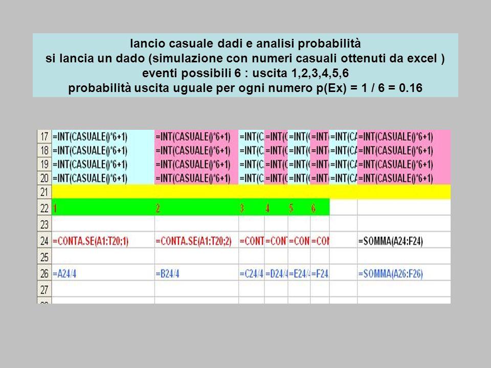 lancio casuale dadi e analisi probabilità