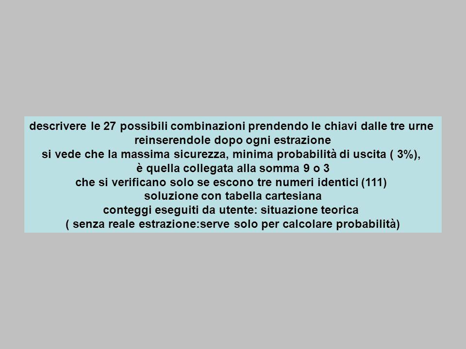 descrivere le 27 possibili combinazioni prendendo le chiavi dalle tre urne reinserendole dopo ogni estrazione si vede che la massima sicurezza, minima probabilità di uscita ( 3%), è quella collegata alla somma 9 o 3 che si verificano solo se escono tre numeri identici (111)