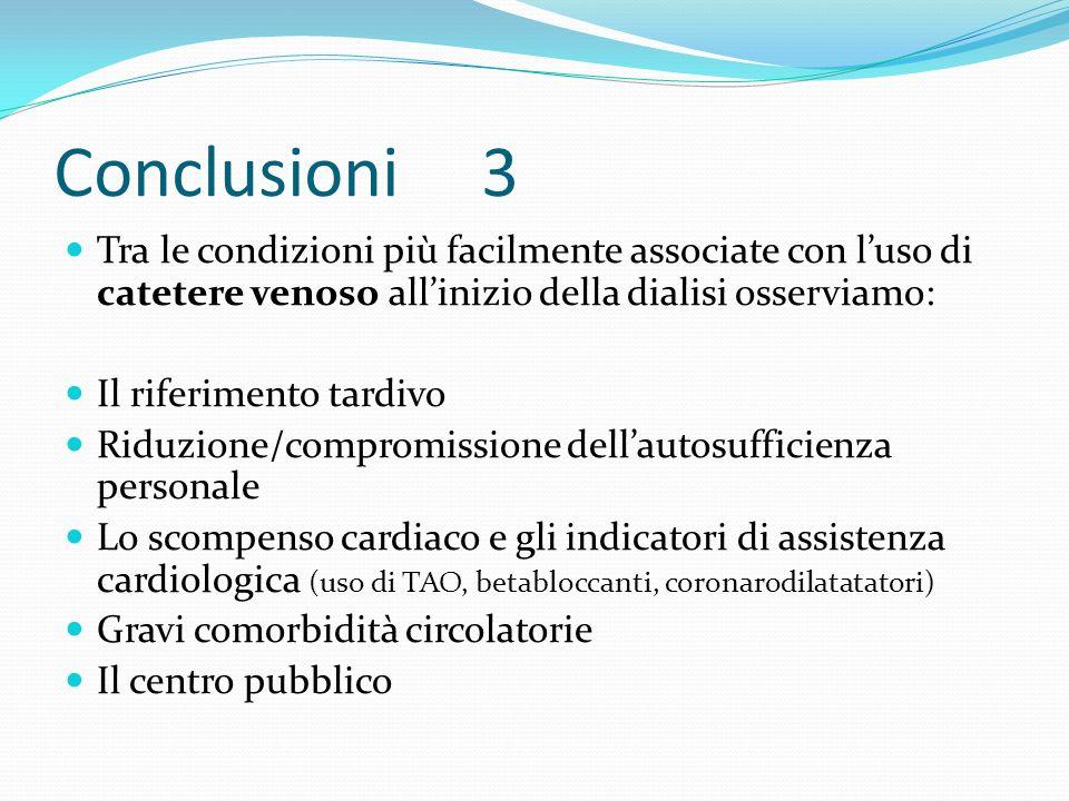 Conclusioni 3 Tra le condizioni più facilmente associate con l'uso di catetere venoso all'inizio della dialisi osserviamo: